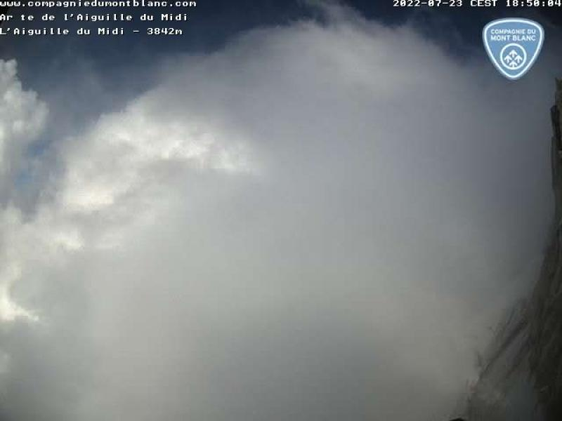 Ridge Of The Aiguille Du Midi